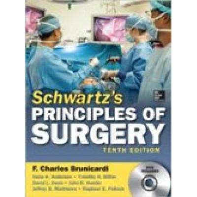 Schwartz Cerrahinin İlkeleri